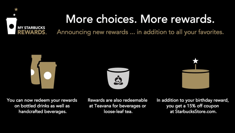 More My Starbucks Rewards