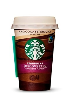 Chocolate Mocha Discoveries