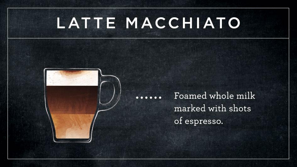 Latte Macchiato Starbucks Coffee Company
