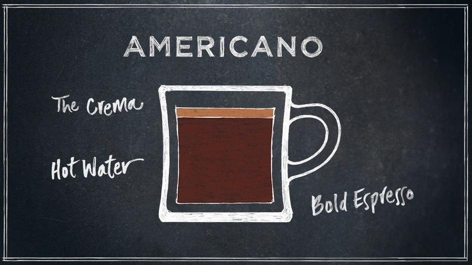 Americano Beverages | Starbucks Coffee Company