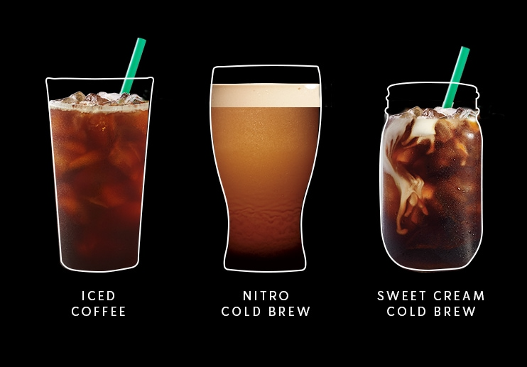 Cold Brew, Starbucks® Draft and Iced Coffee